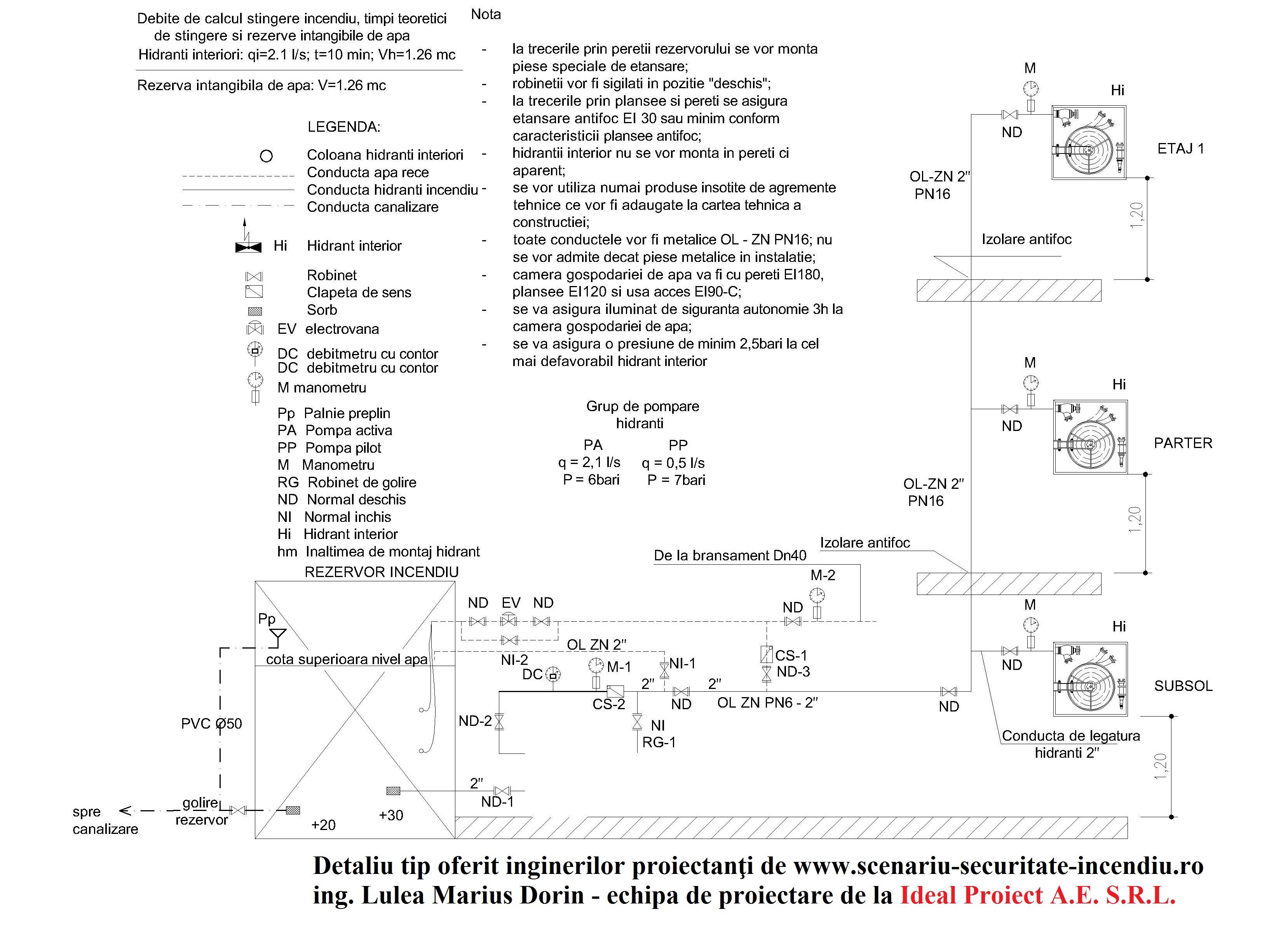 detaliu schema hidranti interiori inginer lulea marius dorin ideal proiect ae proiectant incendiu