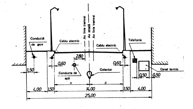 detaliu tip amplasare retele urbane conform SR8591